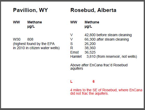 2010 09 01 Dont drink Pavillion's water, Encana agrees to provide alternate water, but not to Rosebud residents with much worse contamination