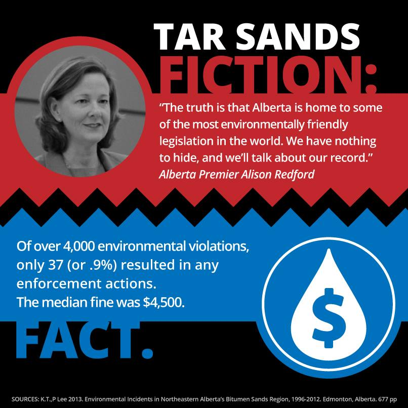 2013 07 Alberta's Best in the World Regulator