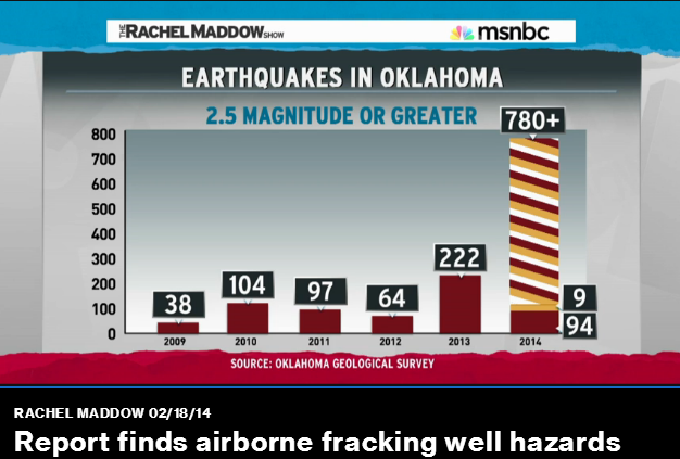 2014 02 18 Rachel Maddow on Big Oil Bad Air report and fracing causing earthquakes what 2014 will look like