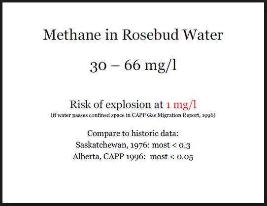 30 to 66 mg per litre methane in Rosebud drinking water after Encana frac'd the Rosebud fresh water aquifers