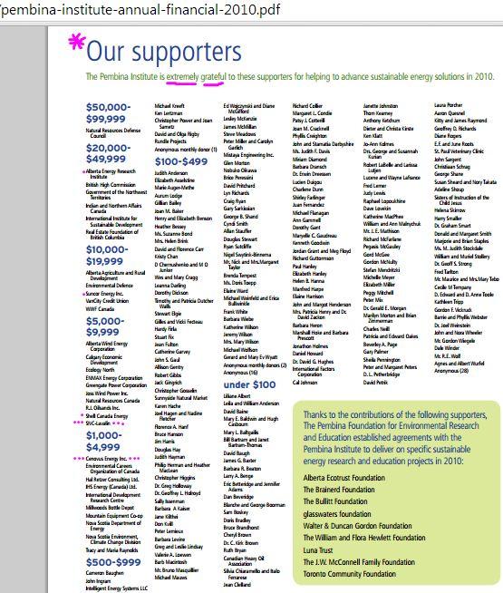 2014 05 06 Screen Grab Pembina Institute Annual Report 2010 Supporters includes Cenovus