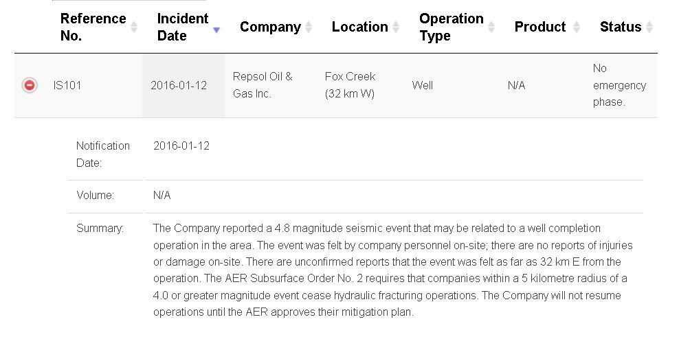 2016 01 12 Repsol felt 4.8M earthquake during frac job, 31 km west Fox Creek, AER-incident-report